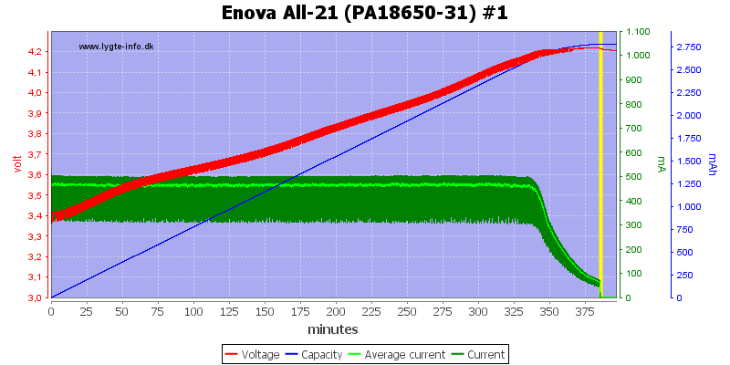 Enova%20All-21%20(PA18650-31)%20%231