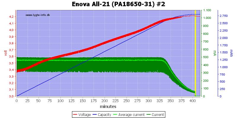Enova%20All-21%20(PA18650-31)%20%232