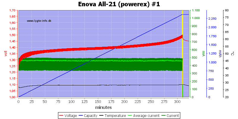 Enova%20All-21%20(powerex)%20%231