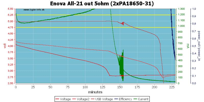 Enova%20All-21%20out%205ohm%20(2xPA18650-31)