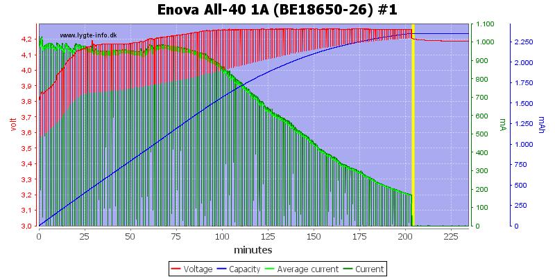 Enova%20All-40%201A%20(BE18650-26)%20%231