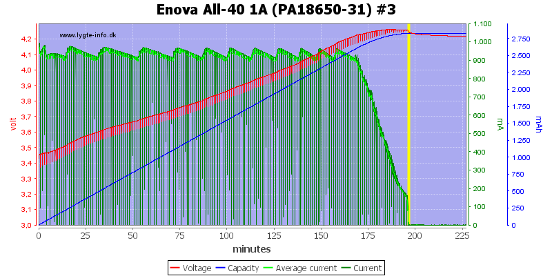 Enova%20All-40%201A%20(PA18650-31)%20%233