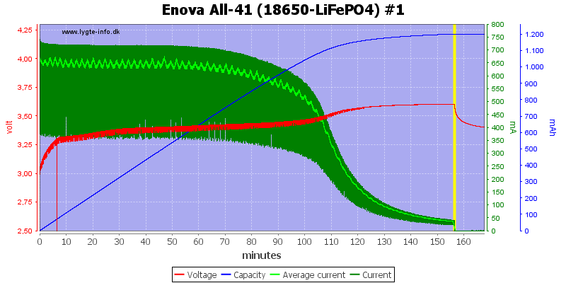 Enova%20All-41%20(18650-LiFePO4)%20%231