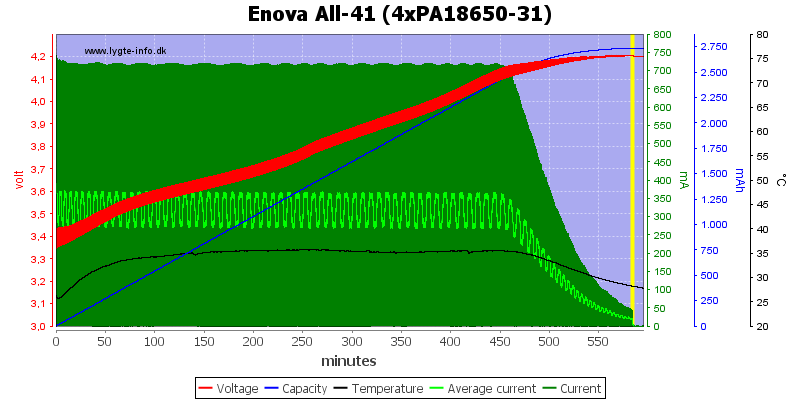 Enova%20All-41%20(4xPA18650-31)