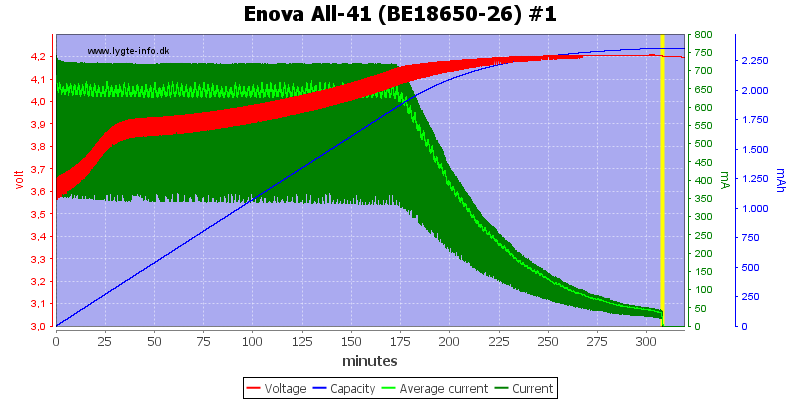 Enova%20All-41%20(BE18650-26)%20%231
