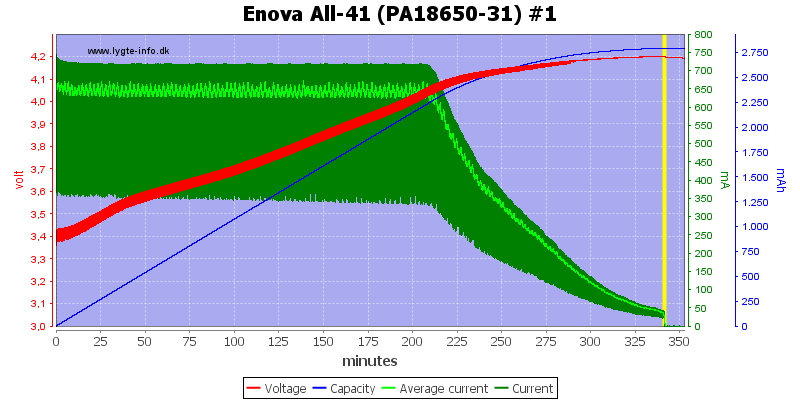 Enova%20All-41%20(PA18650-31)%20%231