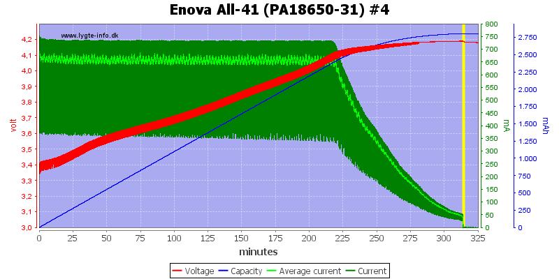 Enova%20All-41%20(PA18650-31)%20%234