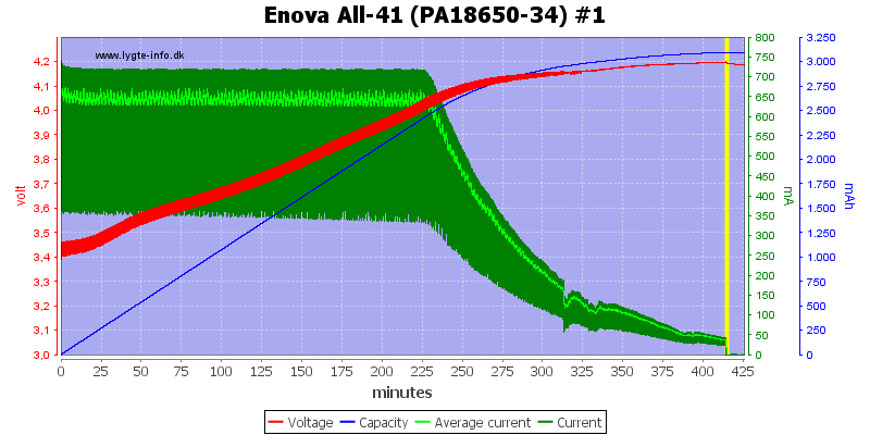 Enova%20All-41%20(PA18650-34)%20%231