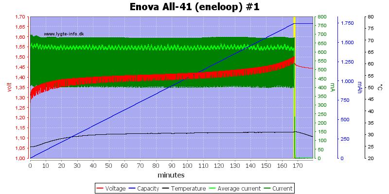 Enova%20All-41%20(eneloop)%20%231