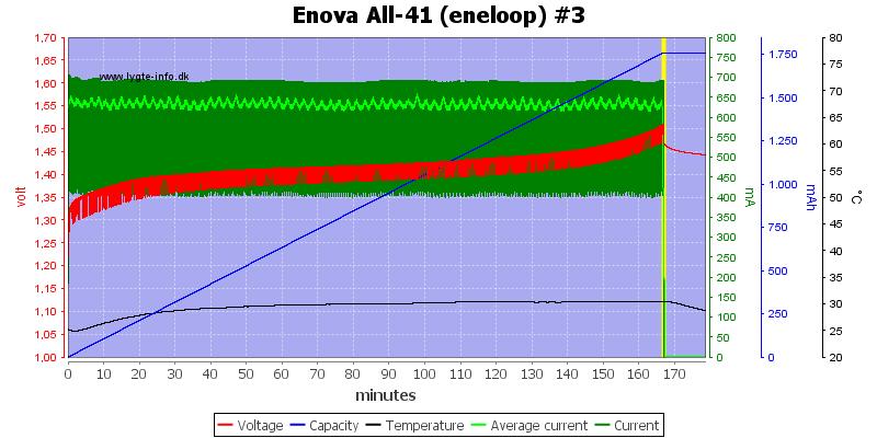 Enova%20All-41%20(eneloop)%20%233