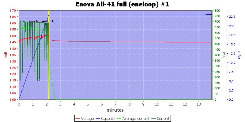 Enova%20All-41%20full%20(eneloop)%20%231