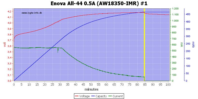 Enova%20All-44%200.5A%20(AW18350-IMR)%20%231