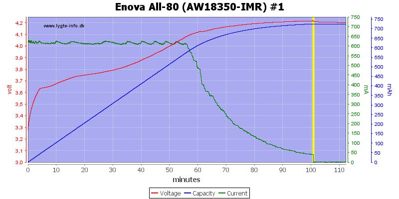 Enova%20All-80%20(AW18350-IMR)%20%231