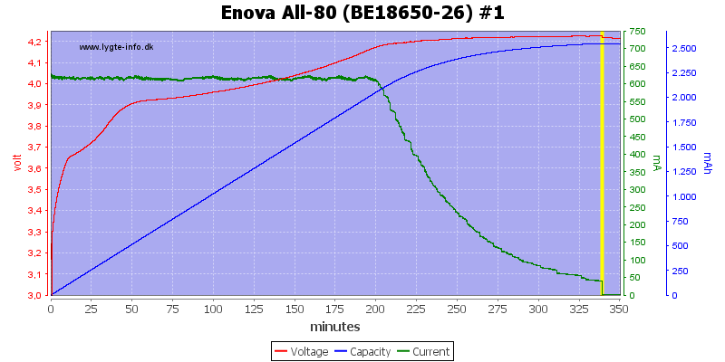 Enova%20All-80%20(BE18650-26)%20%231