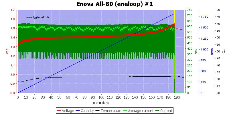 Enova%20All-80%20(eneloop)%20%231