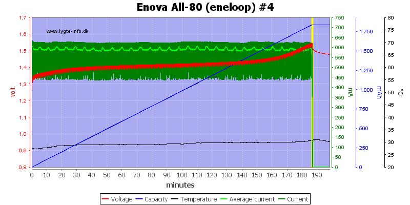 Enova%20All-80%20(eneloop)%20%234