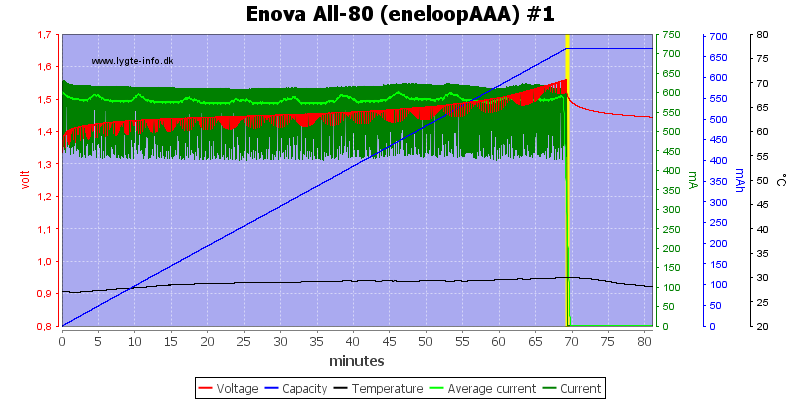Enova%20All-80%20(eneloopAAA)%20%231