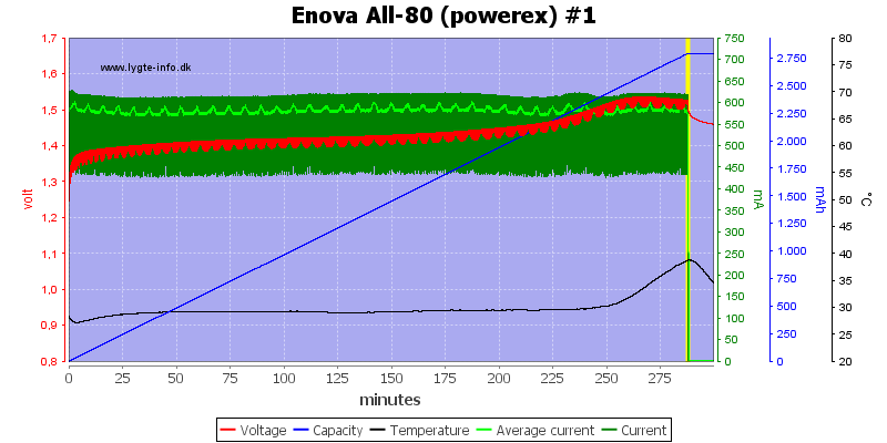 Enova%20All-80%20(powerex)%20%231