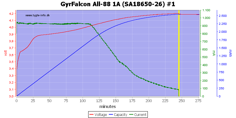 GyrFalcon%20All-88%201A%20%28SA18650-26%29%20%231