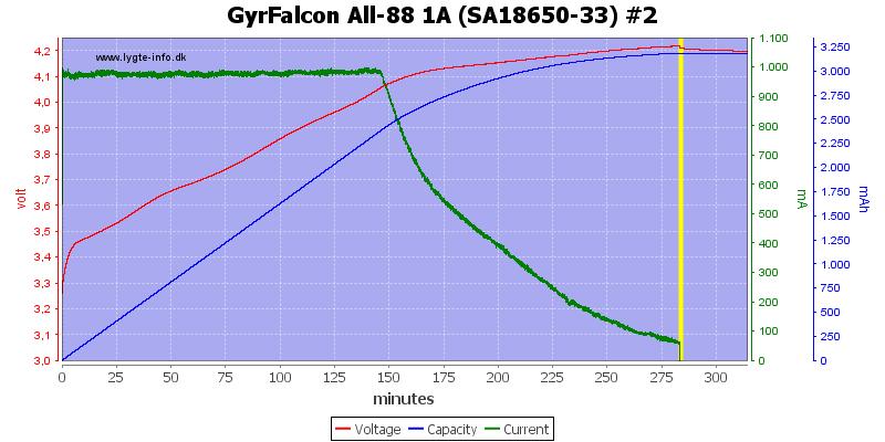 GyrFalcon%20All-88%201A%20%28SA18650-33%29%20%232