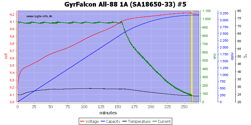 GyrFalcon%20All-88%201A%20%28SA18650-33%29%20%235
