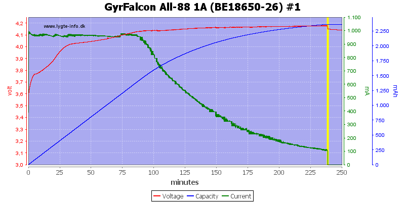 GyrFalcon%20All-88%201A%20(BE18650-26)%20%231
