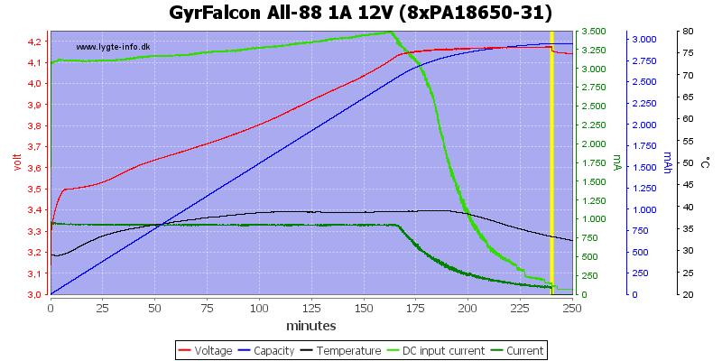 GyrFalcon%20All-88%201A%2012V%20(8xPA18650-31)