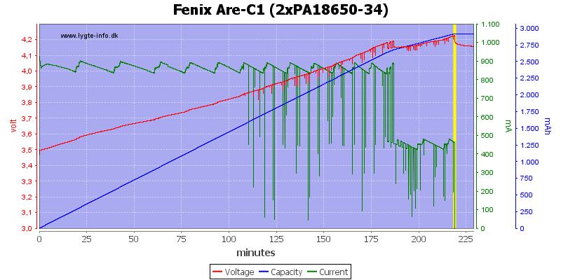 Fenix%20Are-C1%20(2xPA18650-34)