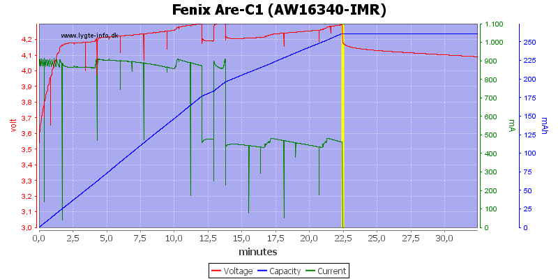 Fenix%20Are-C1%20(AW16340-IMR)