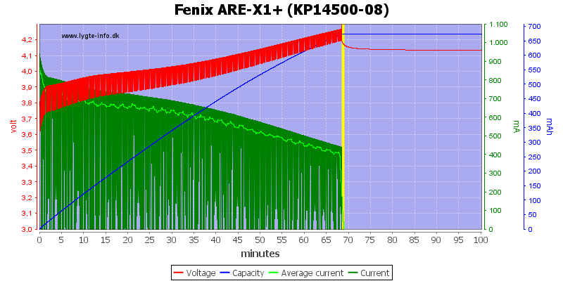 Fenix%20ARE-X1%2B%20%28KP14500-08%29