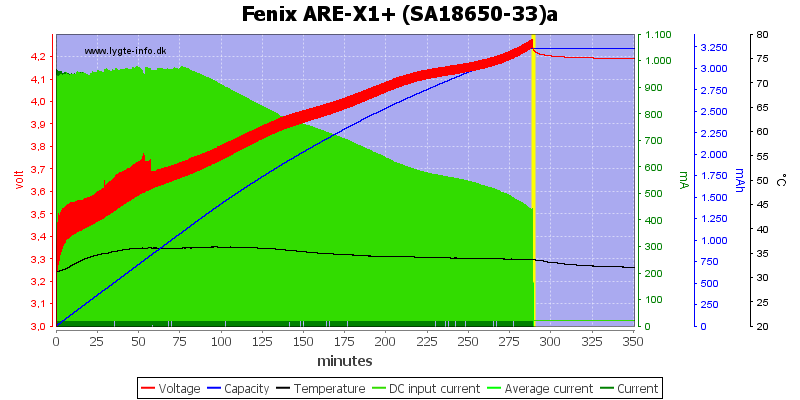 Fenix%20ARE-X1%2B%20%28SA18650-33%29a