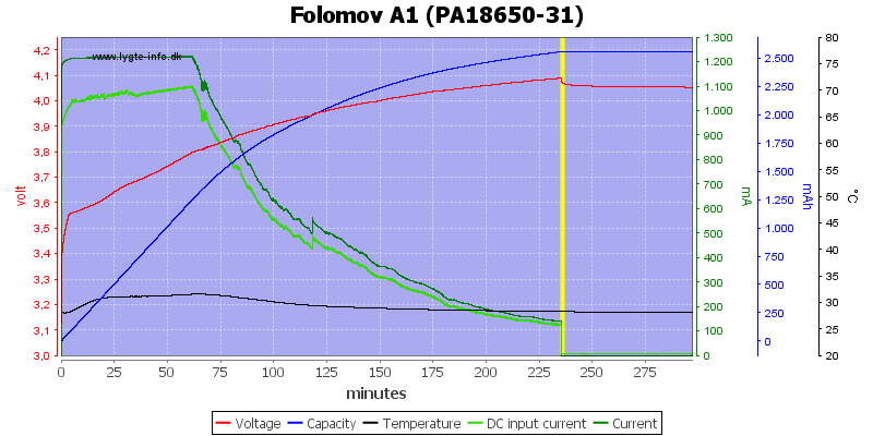 Folomov%20A1%20%28PA18650-31%29