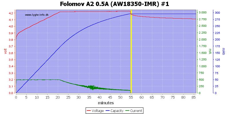Folomov%20A2%200.5A%20%28AW18350-IMR%29%20%231