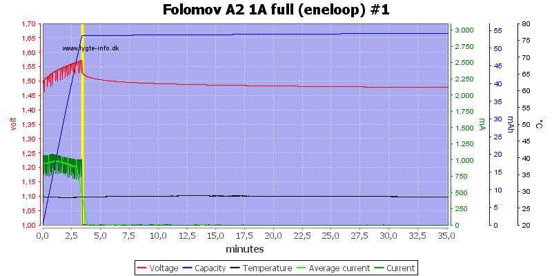 Folomov%20A2%201A%20full%20%28eneloop%29%20%231