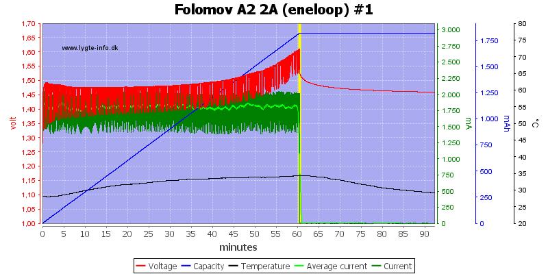 Folomov%20A2%202A%20%28eneloop%29%20%231