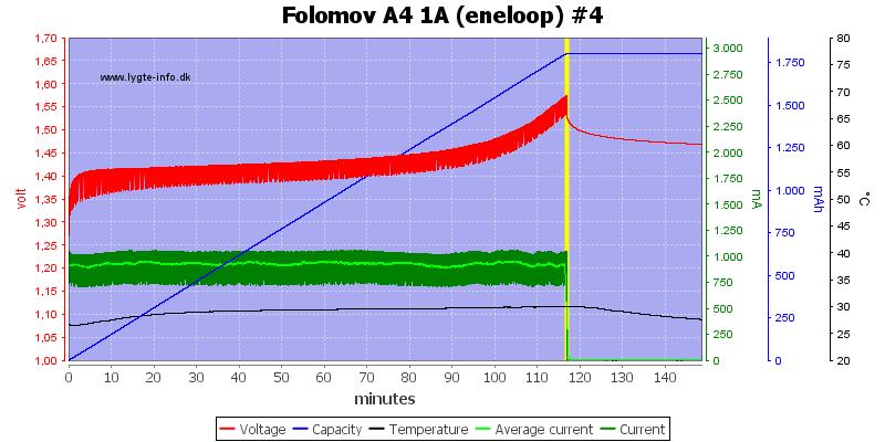 Folomov%20A4%201A%20%28eneloop%29%20%234