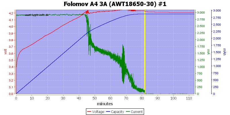 Folomov%20A4%203A%20%28AWT18650-30%29%20%231
