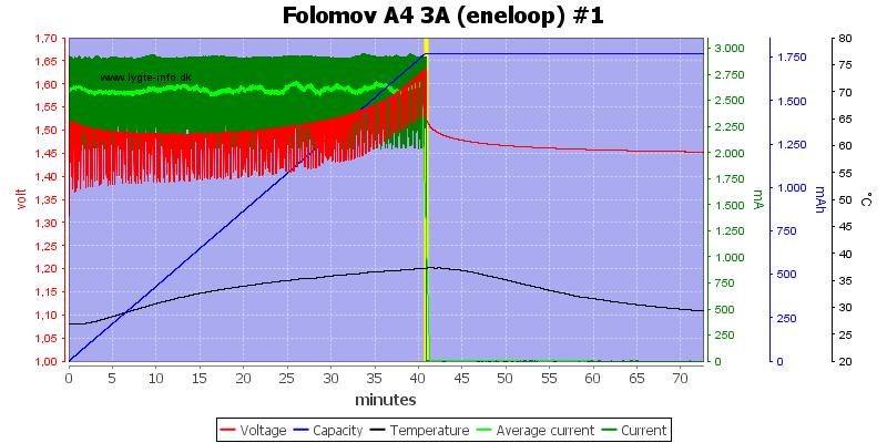 Folomov%20A4%203A%20%28eneloop%29%20%231