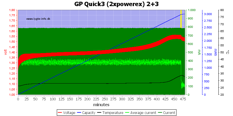 GP%20Quick3%20(2xpowerex)%202+3