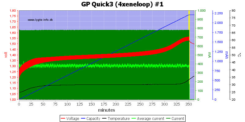 GP%20Quick3%20(4xeneloop)%20%231