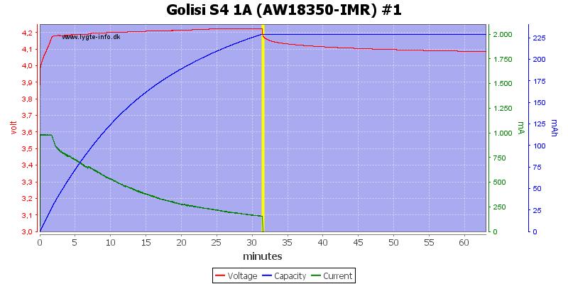 Golisi%20S4%201A%20%28AW18350-IMR%29%20%231
