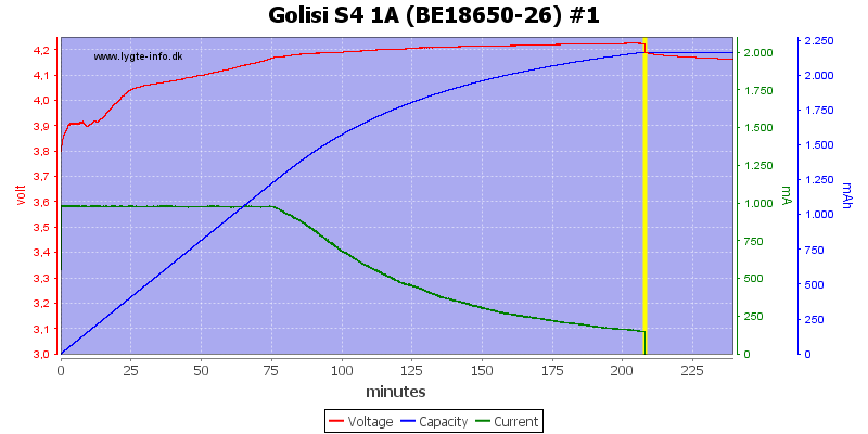 Golisi%20S4%201A%20%28BE18650-26%29%20%231