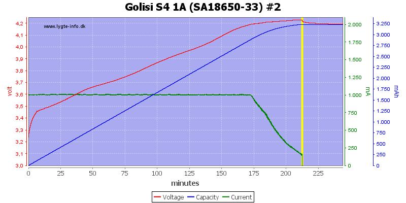 Golisi%20S4%201A%20%28SA18650-33%29%20%232