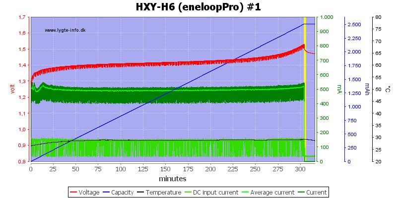 HXY-H6%20%28eneloopPro%29%20%231