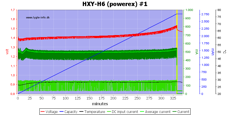 HXY-H6%20%28powerex%29%20%231