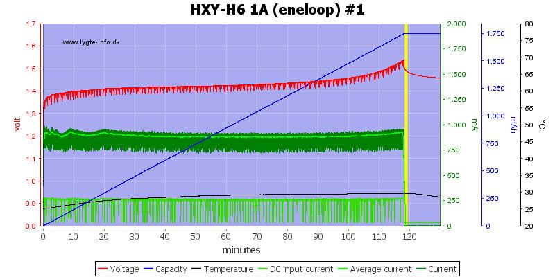HXY-H6%201A%20%28eneloop%29%20%231