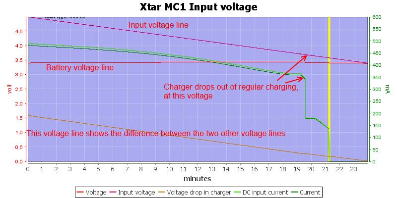 Xtar%20MC1%20Input%20voltage