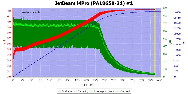 JetBeam%20i4Pro%20%28PA18650-31%29%20%231