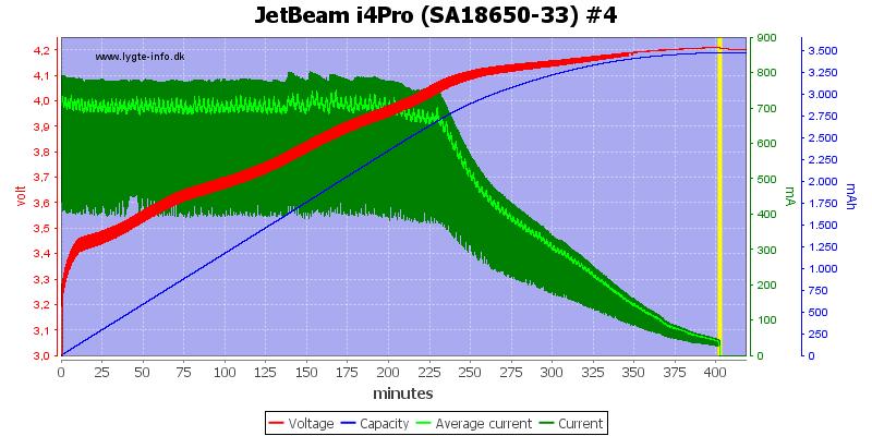 JetBeam%20i4Pro%20%28SA18650-33%29%20%234