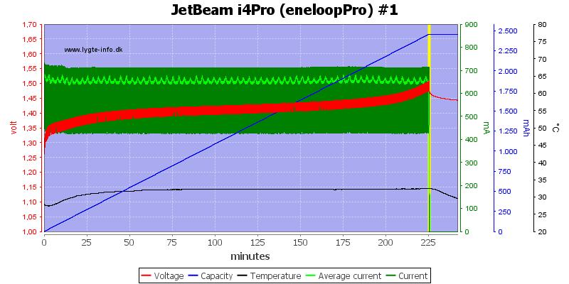JetBeam%20i4Pro%20%28eneloopPro%29%20%231